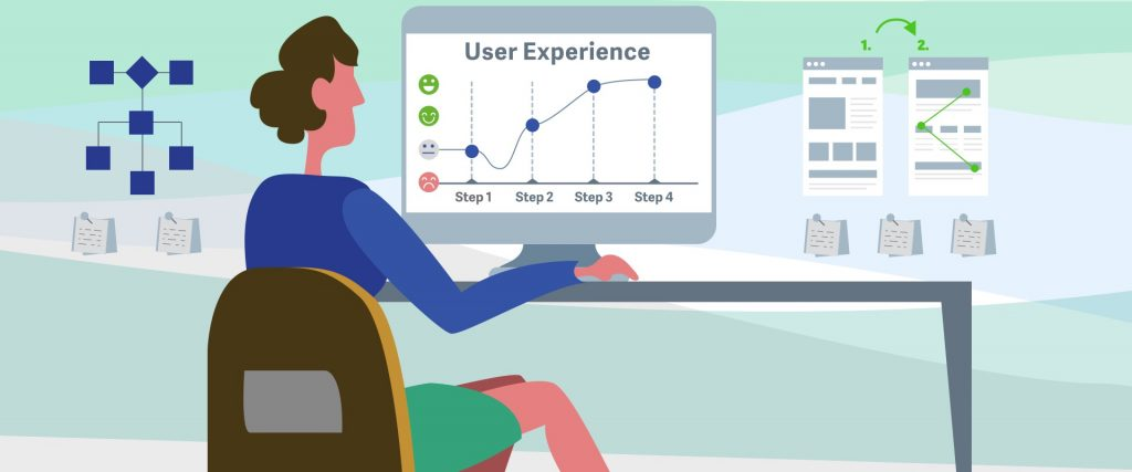 An illustration of a women looking a chart that shows user experience.